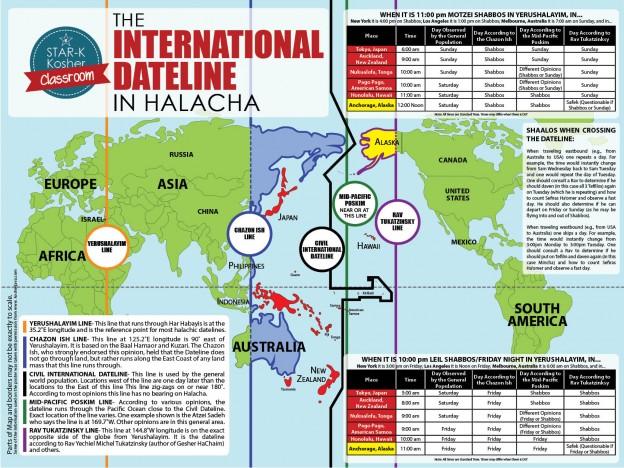 IDL_Map